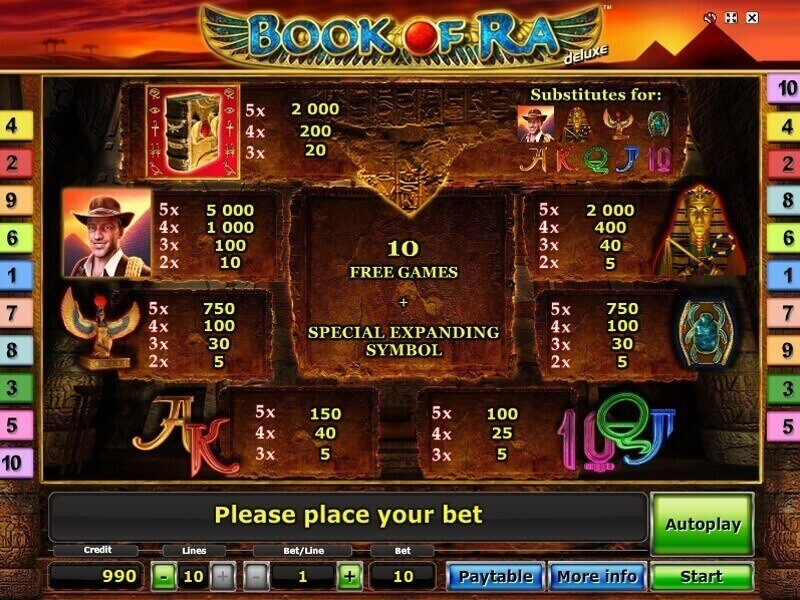 Book Of Ra Online Z